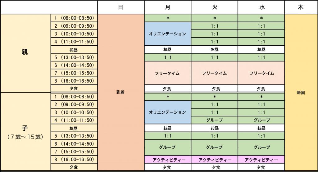 oyako2 1024x554 - 親子留学プログラム