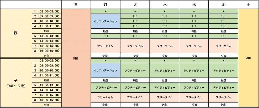 oyako7days1 1024x429 - 親子留学プログラム
