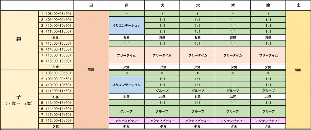 oyako7days2 1024x428 - 親子留学プログラム