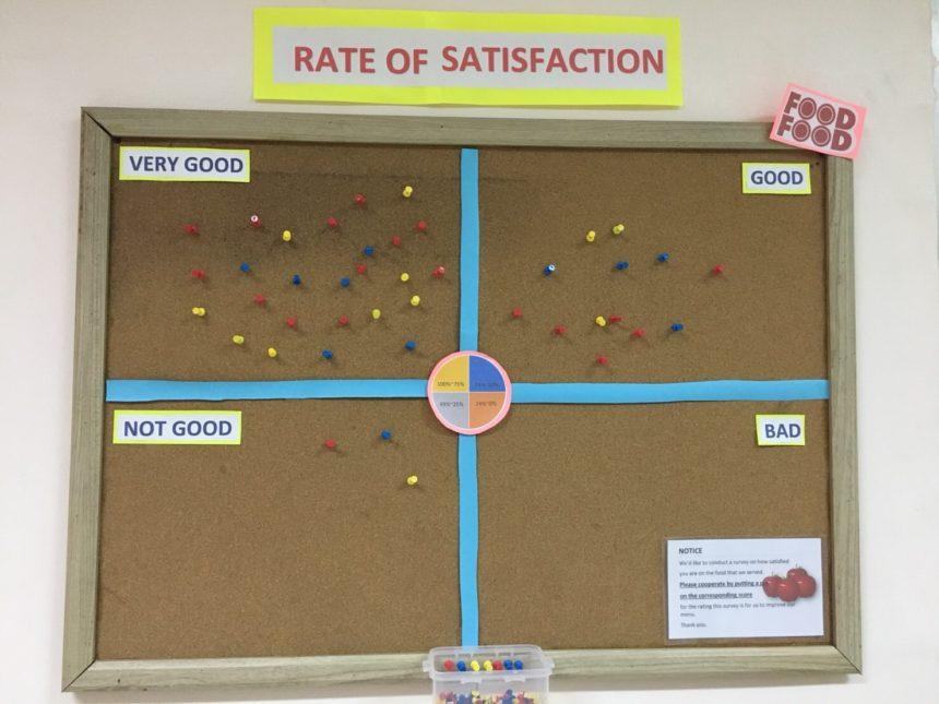 【学食満足度93%!】学食満足度調査